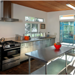 Lowering Kitchen Energy Costs, Colorado